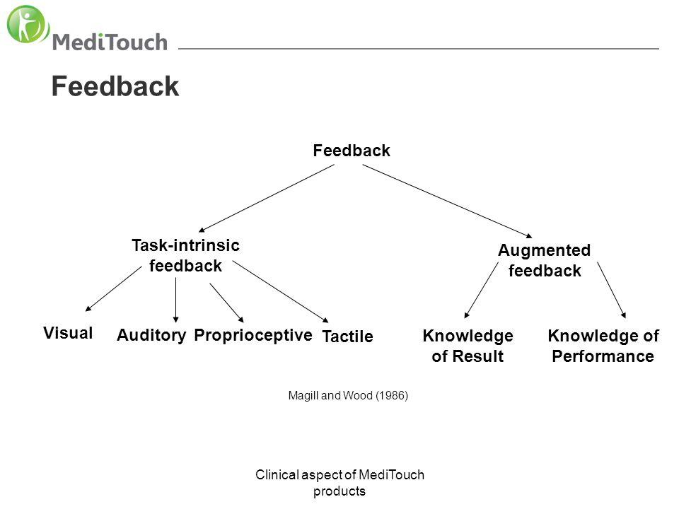 Task-intrinsic feedback Knowledge of Performance