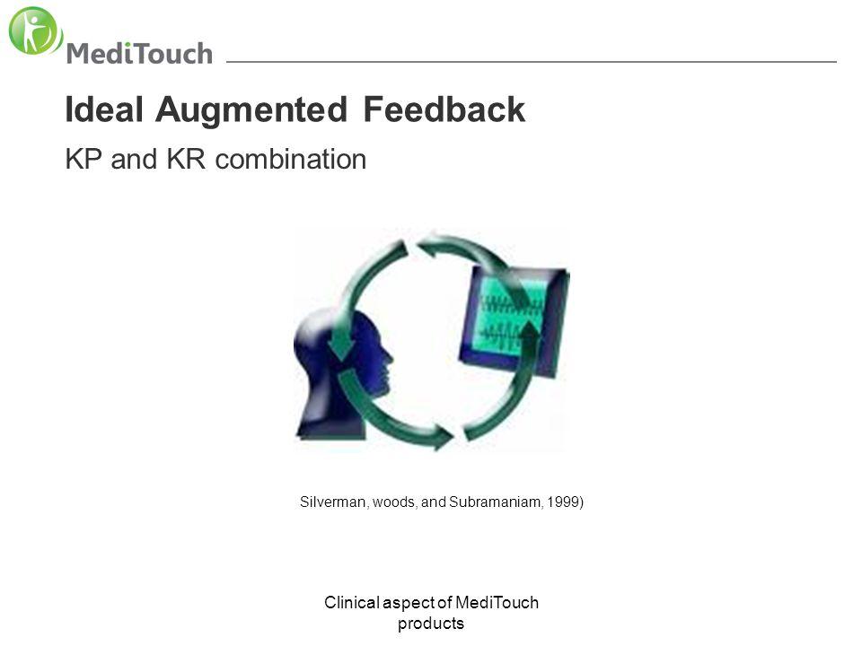 Ideal Augmented Feedback