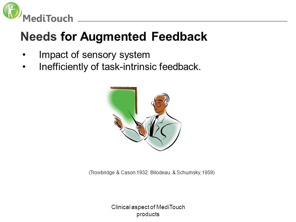 Needs for Augmented Feedback