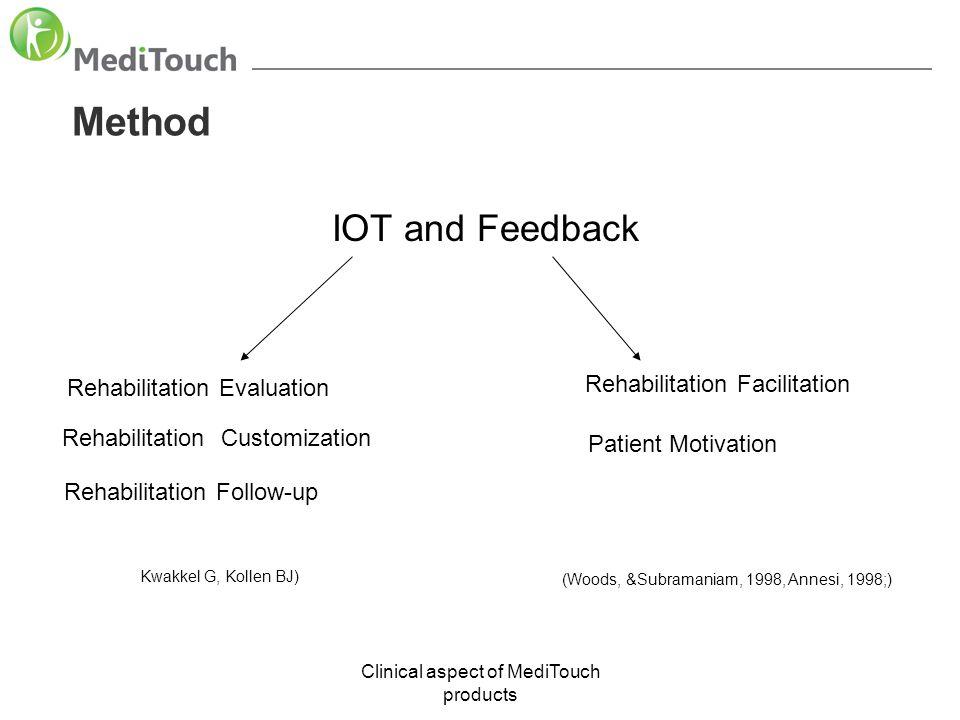 Method IOT and Feedback Rehabilitation Facilitation