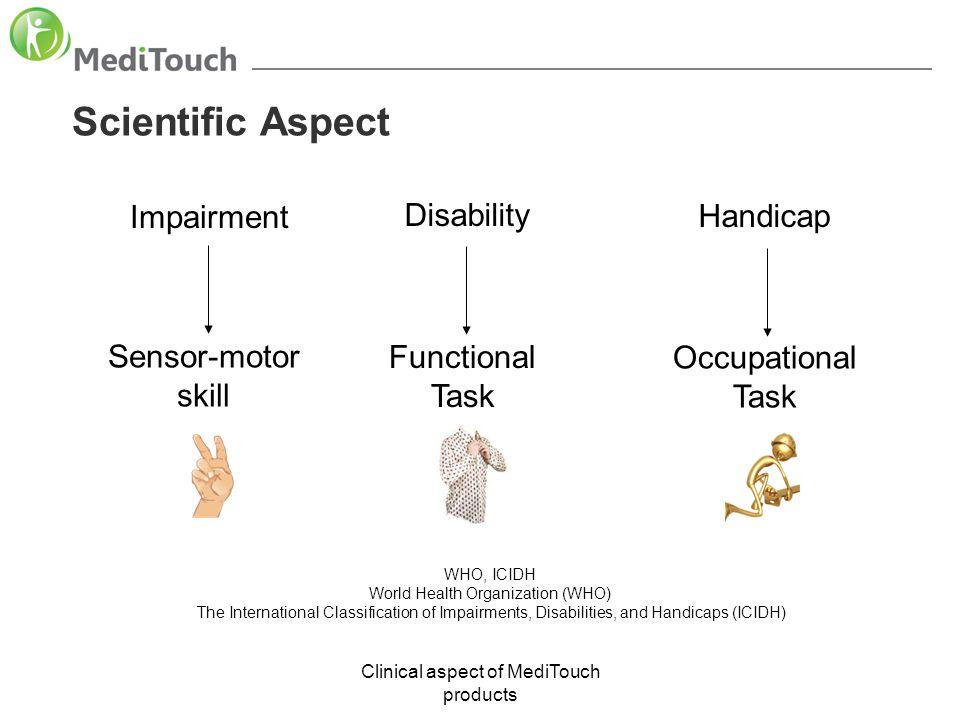 Scientific Aspect Impairment Disability Handicap Sensor-motor skill