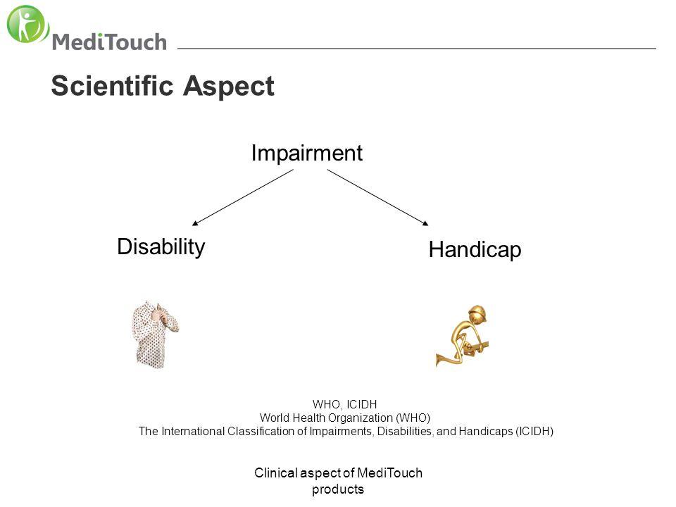 Scientific Aspect Impairment Disability Handicap