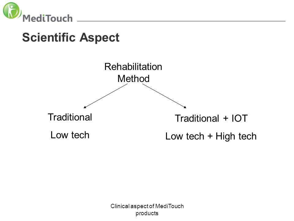 Scientific Aspect Rehabilitation Method Traditional Traditional + IOT