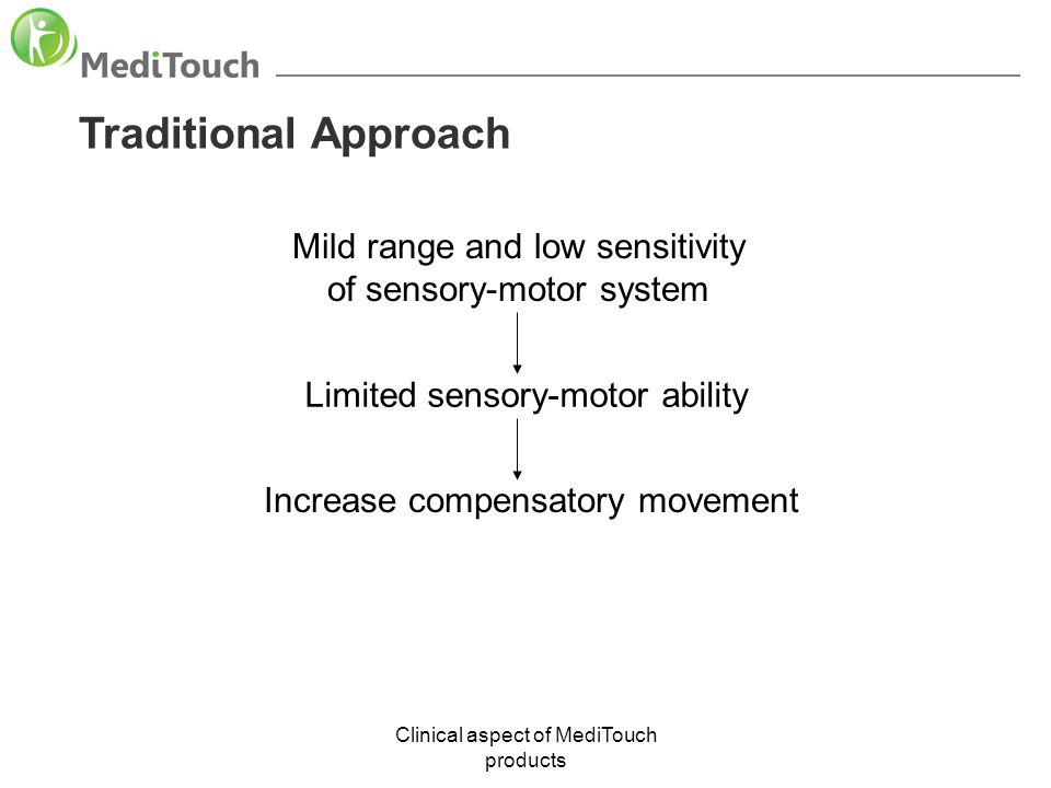 Traditional Approach Mild range and low sensitivity
