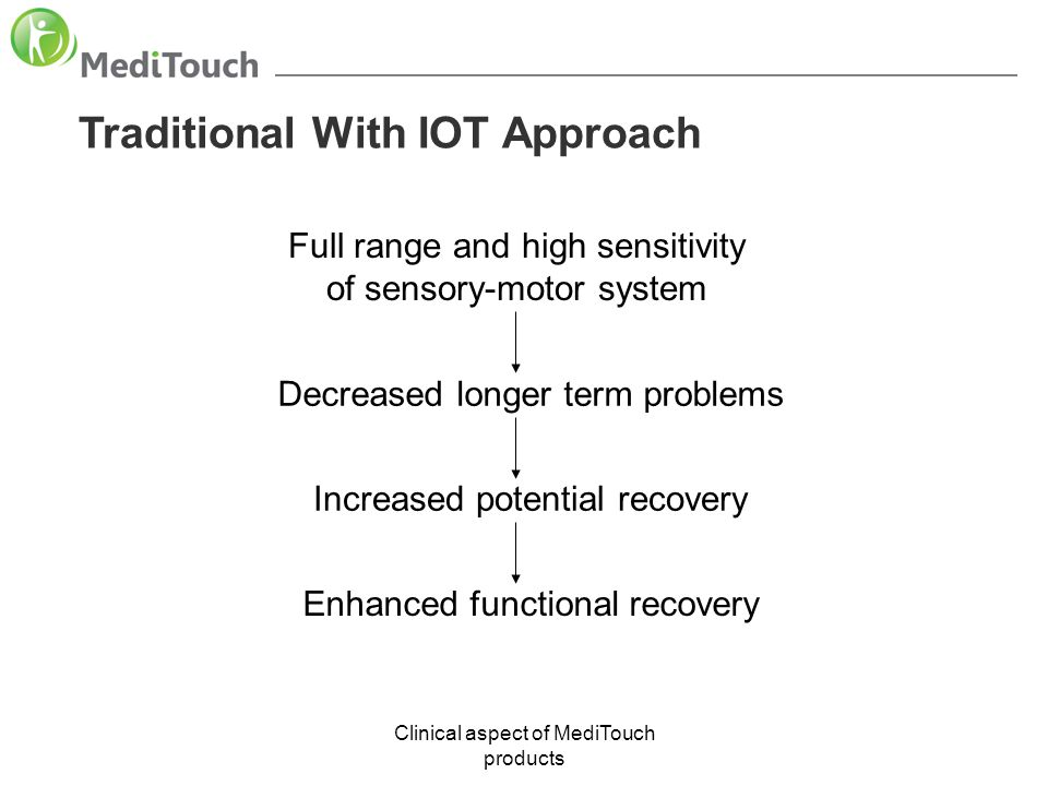 Traditional With IOT Approach