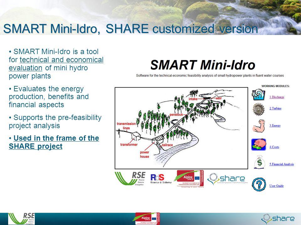 SMART Mini-Idro, SHARE customized version