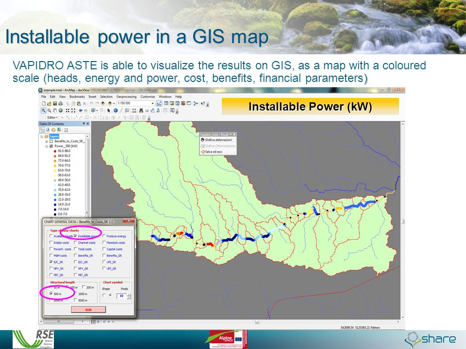 Installable Power (kW)