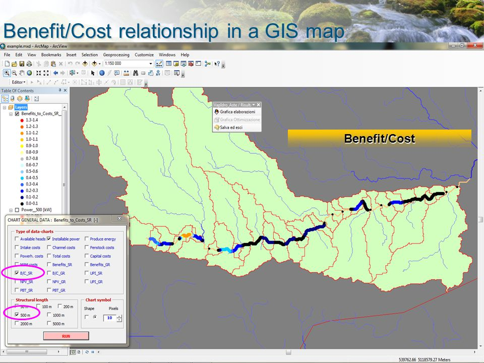 Benefit/Cost relationship in a GIS map