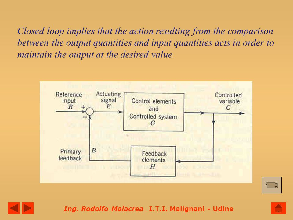 Closed loop implies that the action resulting from the comparison between the output quantities and input quantities acts in order to maintain the output at the desired value