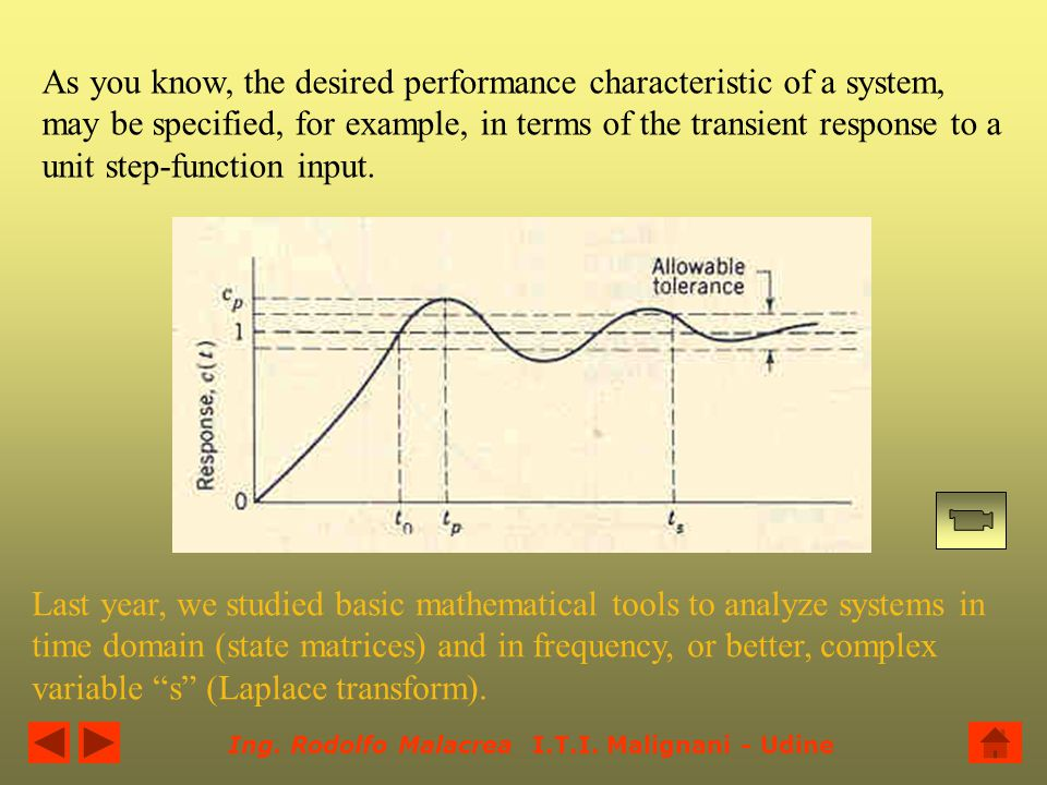 As you know, the desired performance characteristic of a system, may be specified, for example, in terms of the transient response to a unit step-function input.