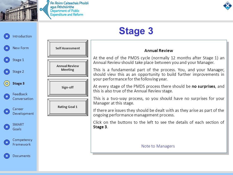 Stage 3 Self Assessment. Annual Review.