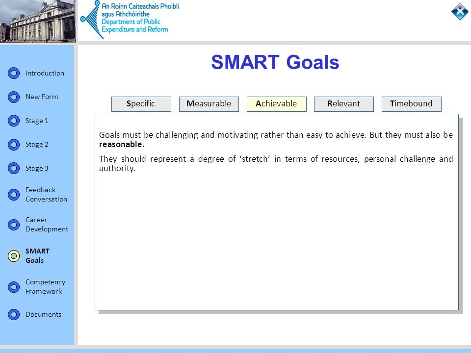 SMART Goals Specific Measurable Achievable Relevant Timebound