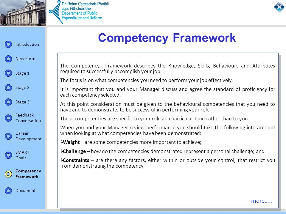 Competency Framework more…..