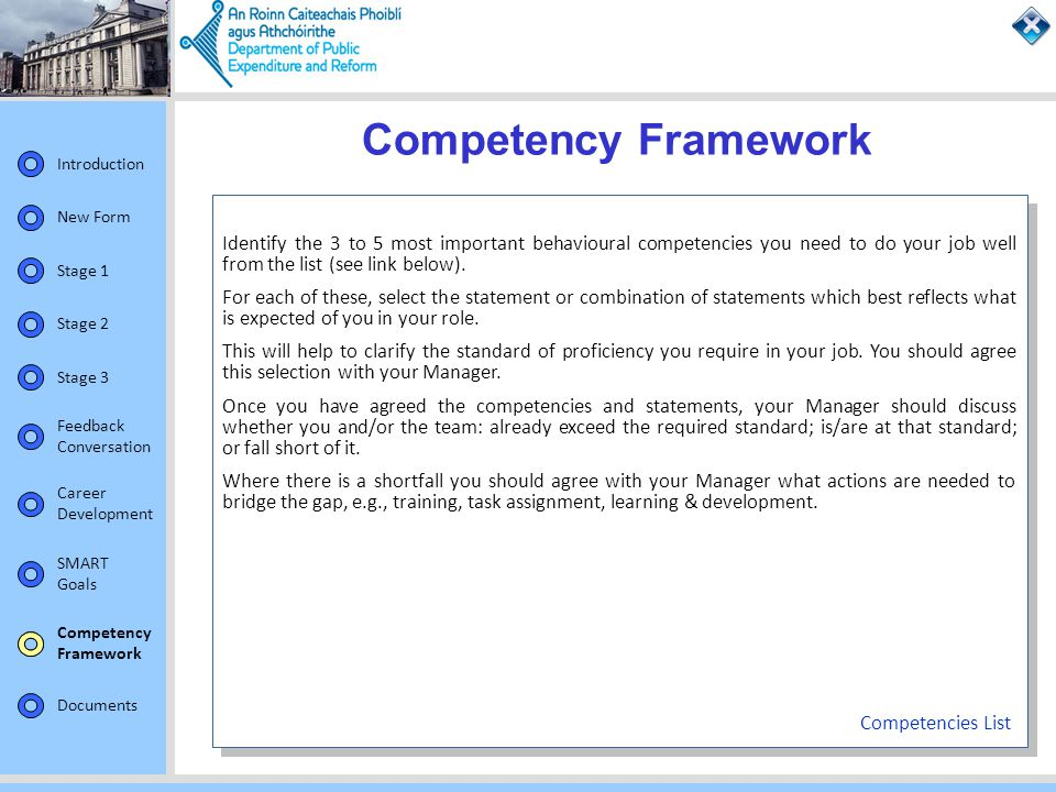 Competency Framework Identify the 3 to 5 most important behavioural competencies you need to do your job well from the list (see link below).