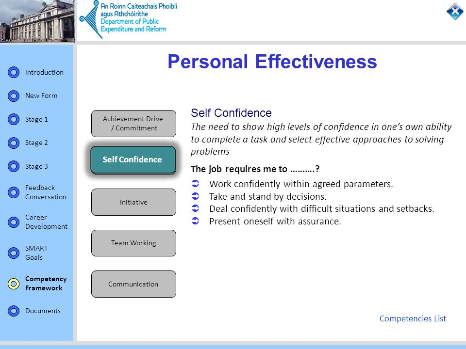 personal team effectiveness These are just some, but the most important personal effectiveness skills which make the achievement of any goal easier and less costly.