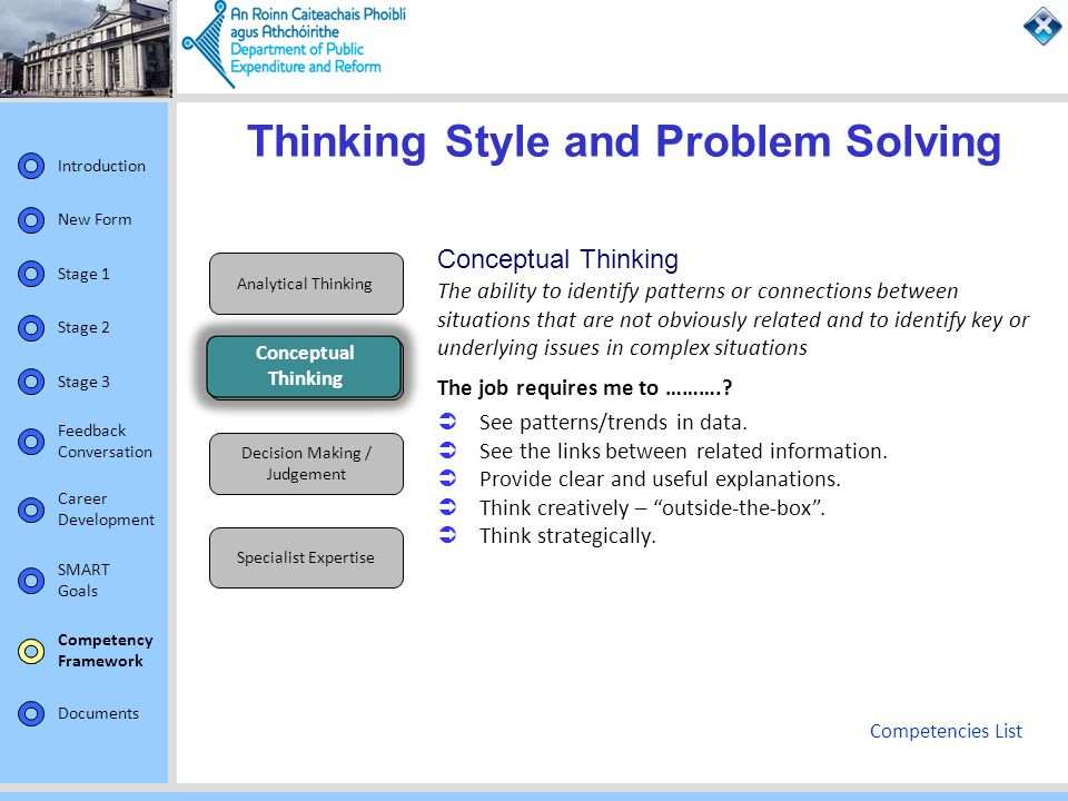 Thinking Style and Problem Solving