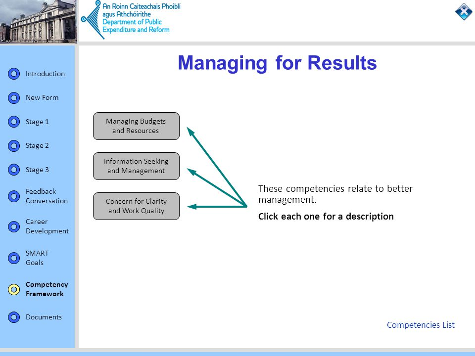 Managing for Results These competencies relate to better management.