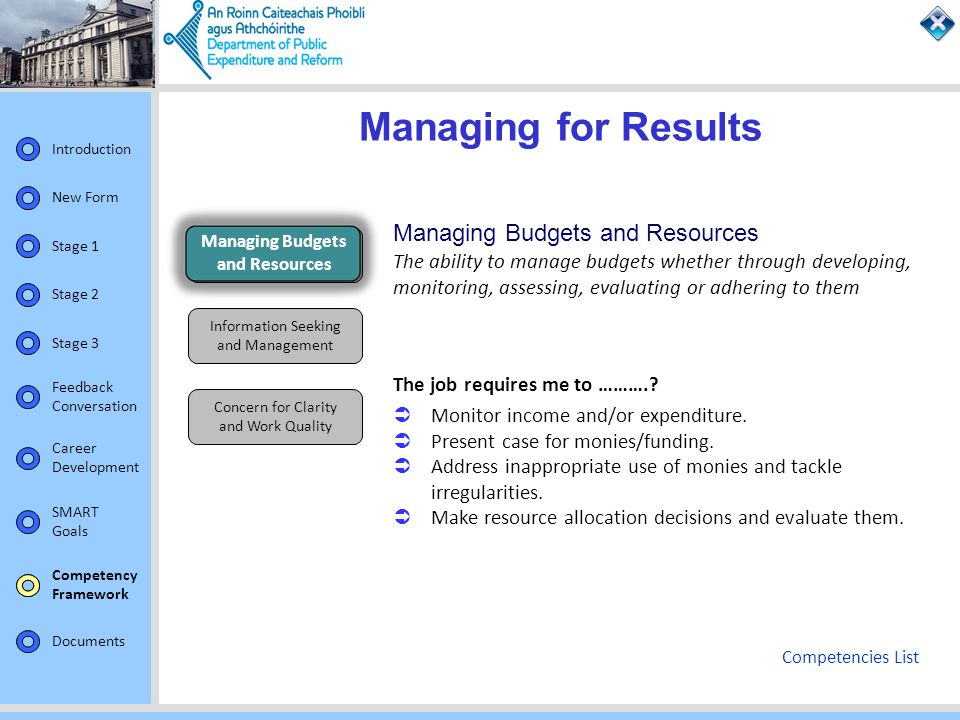 Managing Budgets and Resources
