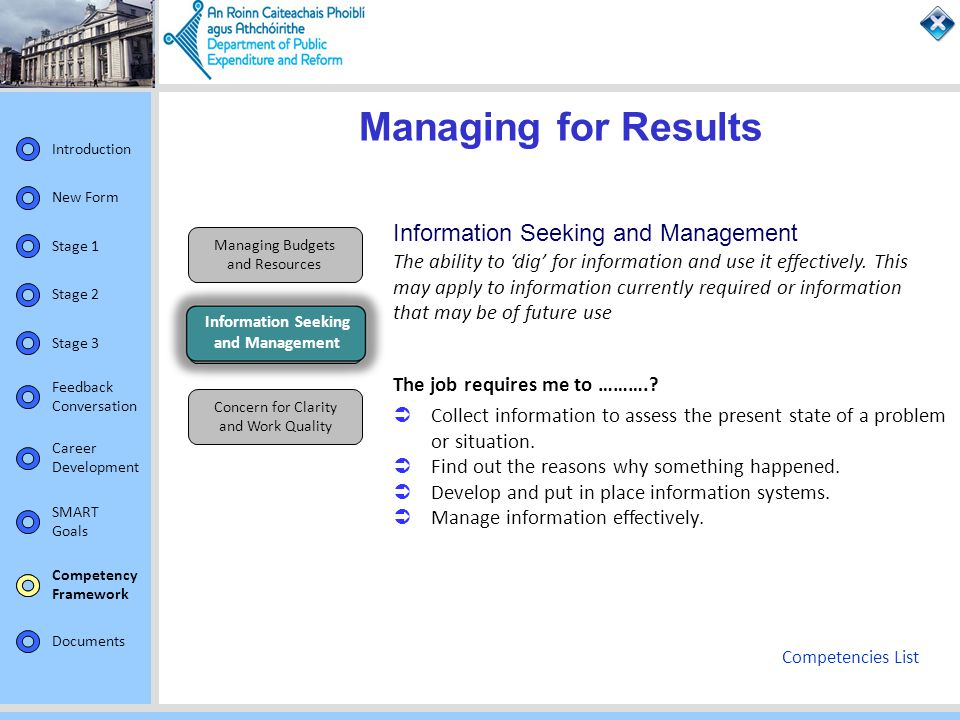 Information Seeking and Management