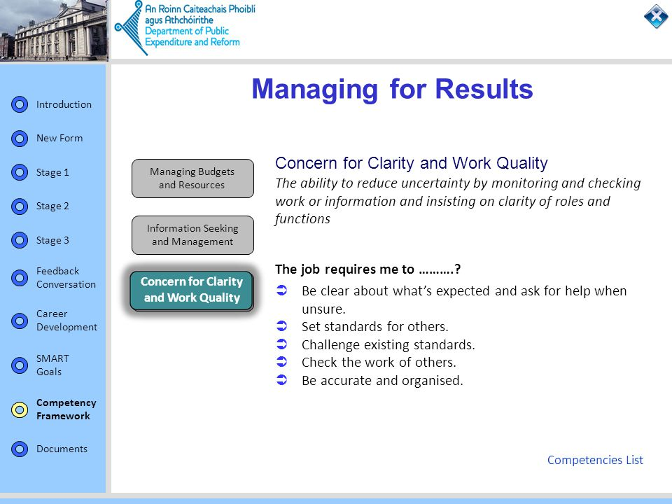 Managing for Results Concern for Clarity and Work Quality