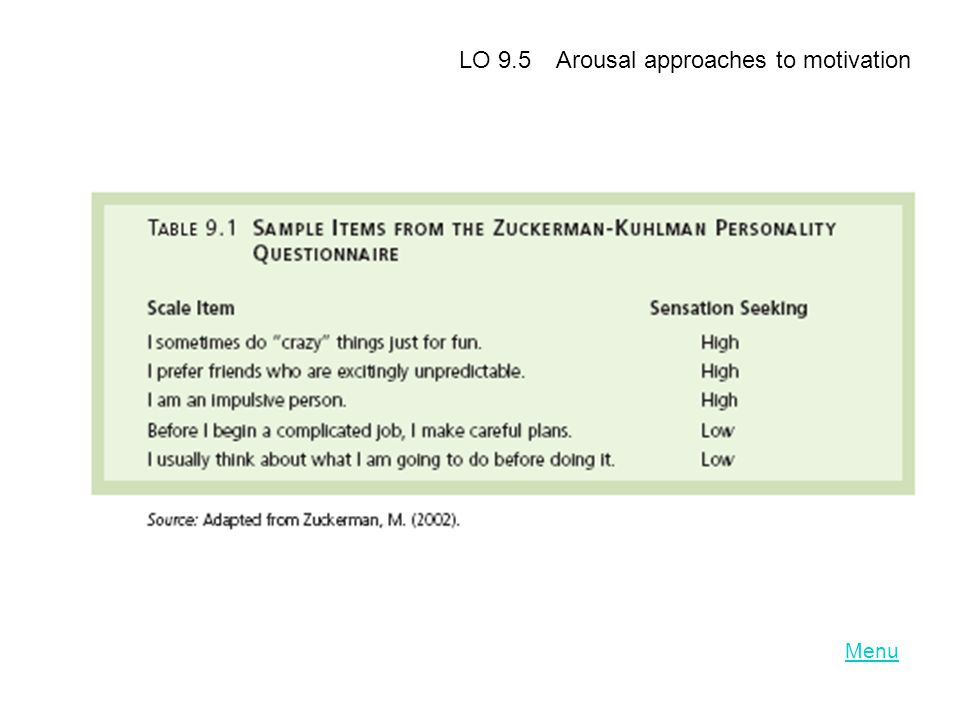 LO 9.5 Arousal approaches to motivation