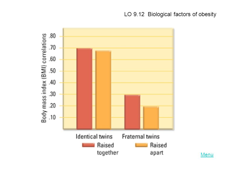LO 9.12 Biological factors of obesity