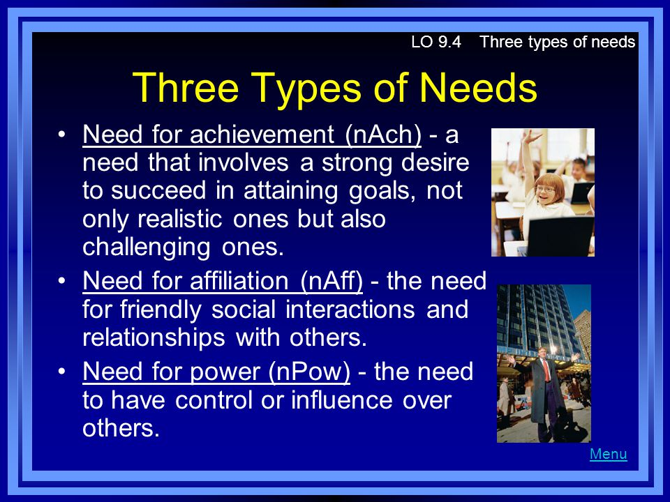 LO 9.4 Three types of needs Three Types of Needs.