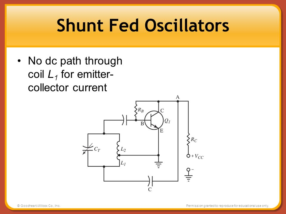 Shunt Fed Oscillators No dc path through coil L1 for emitter-collector current. © Goodheart-Willcox Co., Inc.