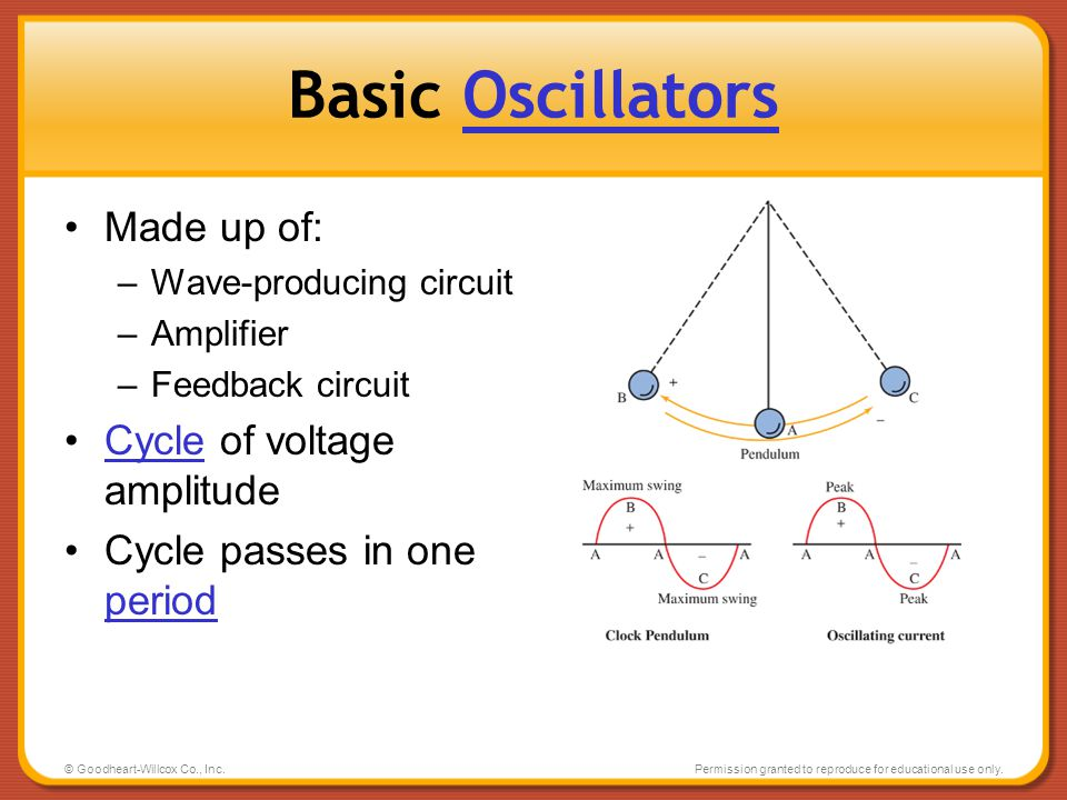 Basic Oscillators Made up of: Cycle of voltage amplitude