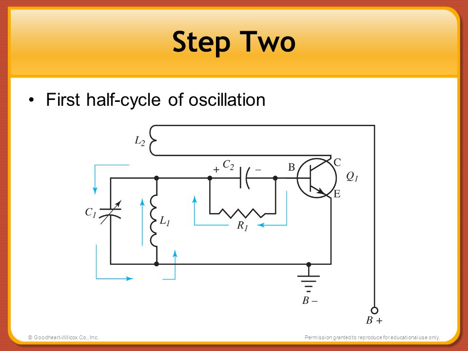 Step Two First half-cycle of oscillation © Goodheart-Willcox Co., Inc.