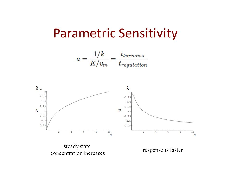 Parametric Sensitivity