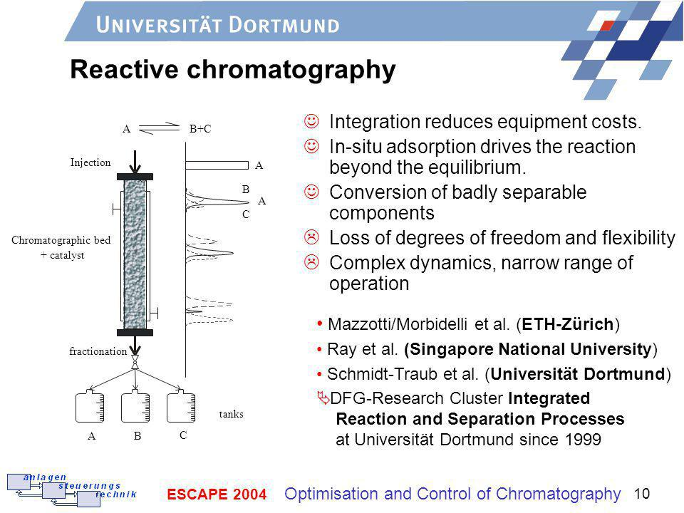 Reactive chromatography