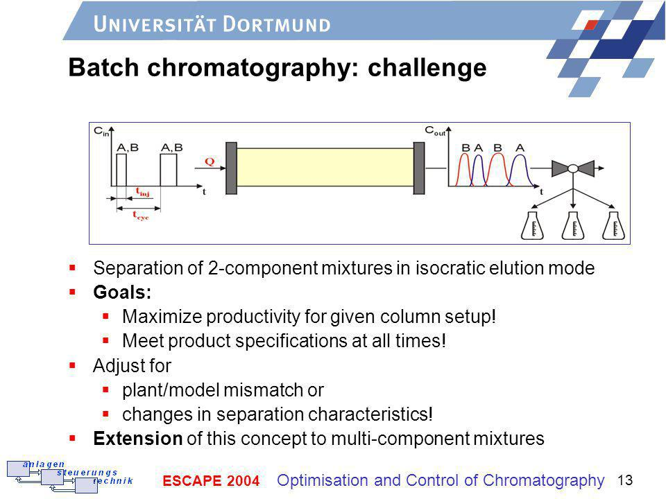 Batch chromatography: challenge