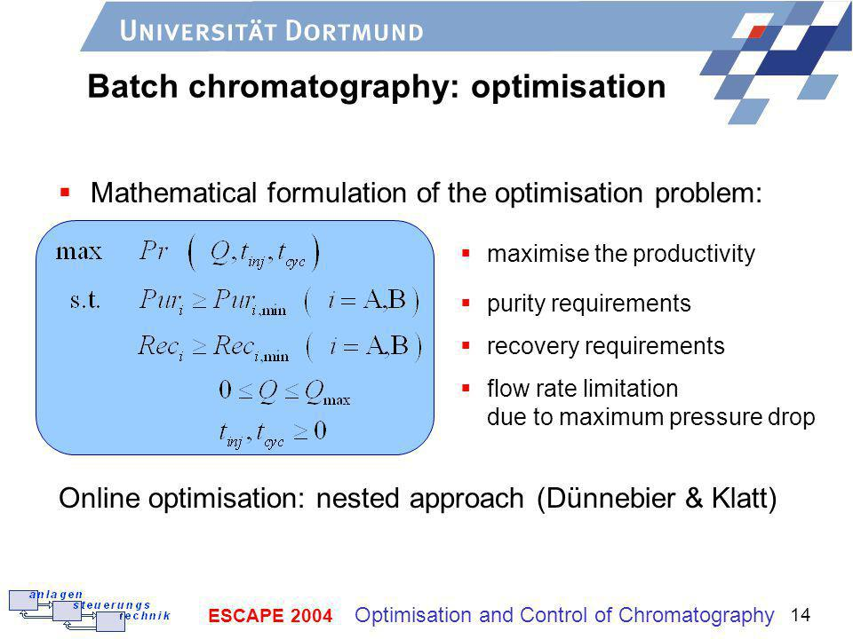Batch chromatography: optimisation