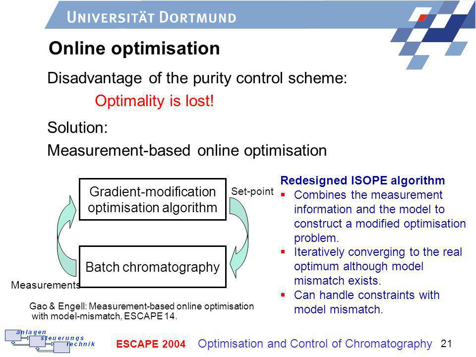 Online optimisation Disadvantage of the purity control scheme: