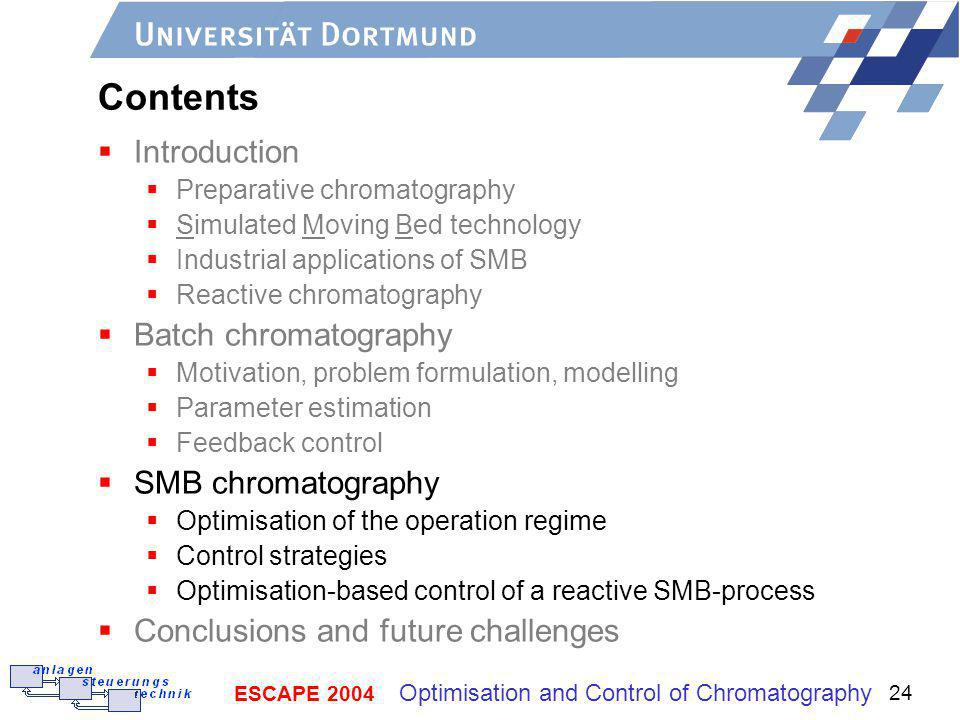 Contents Introduction Batch chromatography SMB chromatography