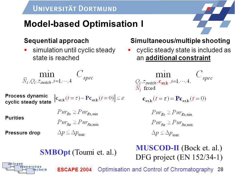 Model-based Optimisation I