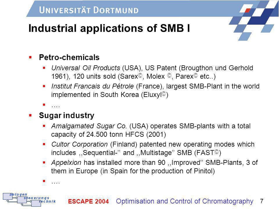 Industrial applications of SMB I