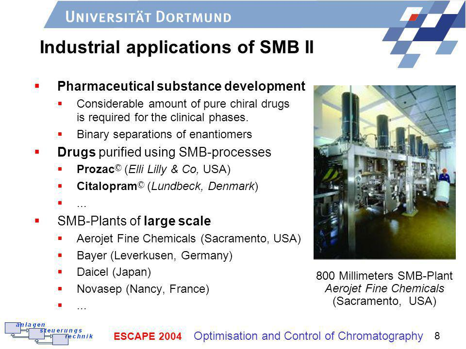 Industrial applications of SMB II