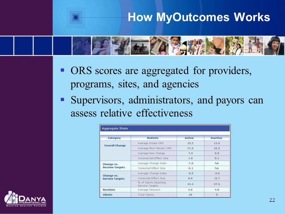 How MyOutcomes Works ORS scores are aggregated for providers, programs, sites, and agencies.