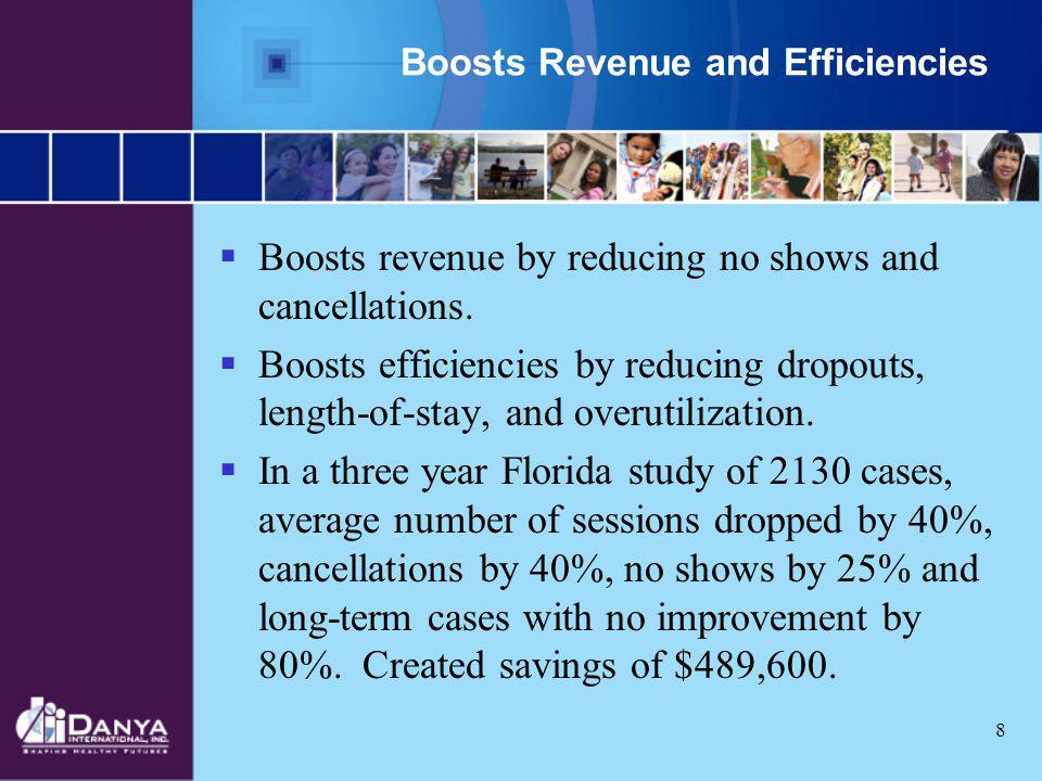 Boosts Revenue and Efficiencies