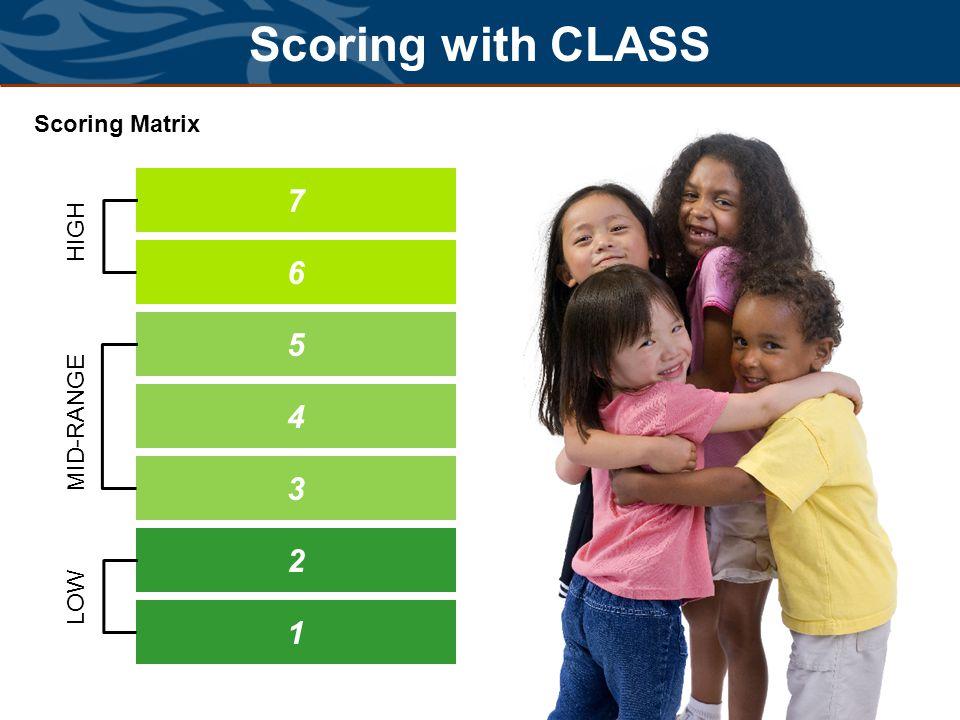 Scoring with CLASS Scoring Matrix 7 HIGH 6 5 4 MID-RANGE 3 2 LOW 1