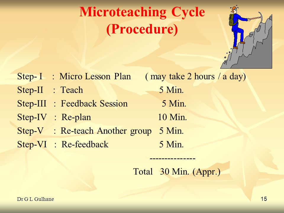 Microteaching Cycle (Procedure)