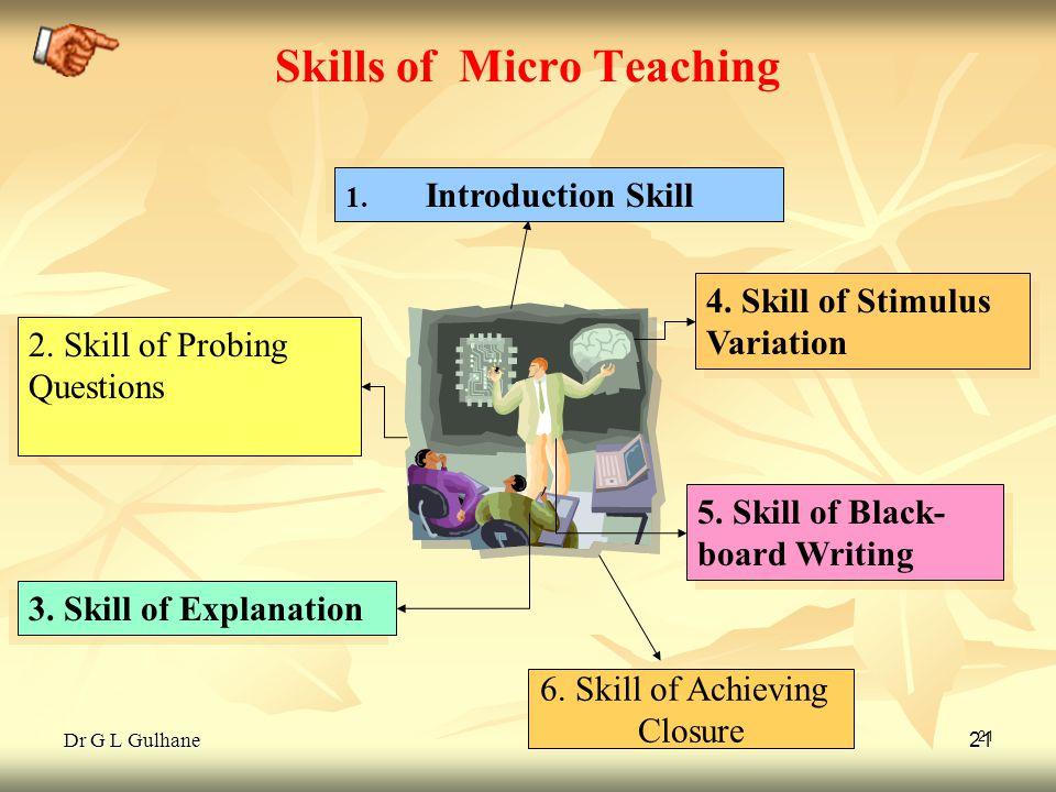 Skills of Micro Teaching