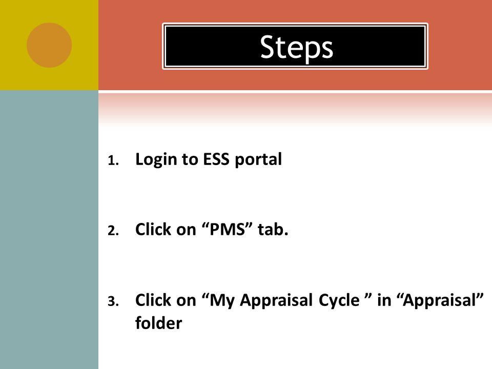 Steps Login to ESS portal Click on PMS tab.