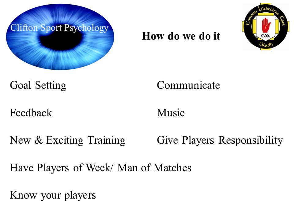 Goal Setting Communicate Feedback Music