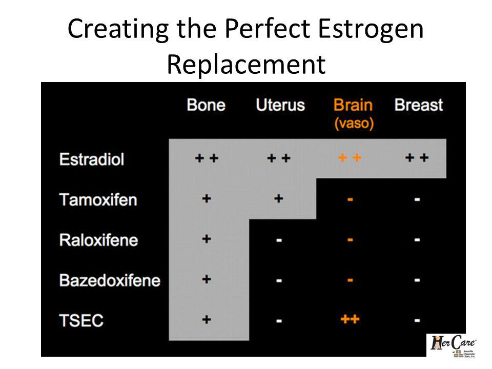 Creating the Perfect Estrogen Replacement