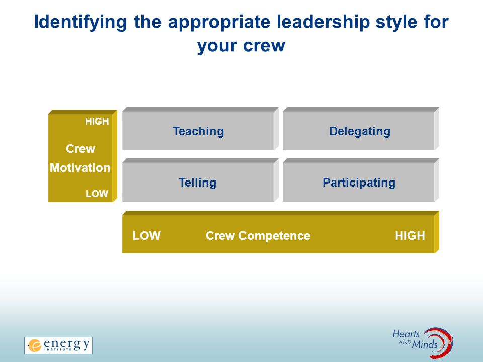 Identifying the appropriate leadership style for your crew