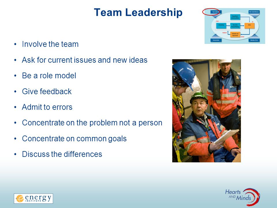 Team Leadership Involve the team Ask for current issues and new ideas