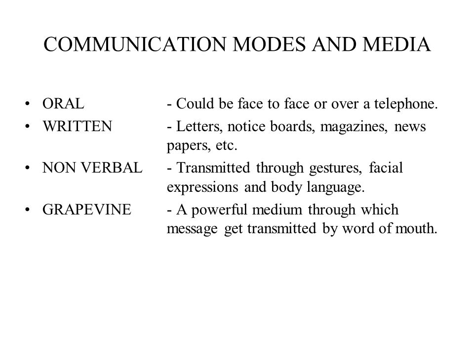 COMMUNICATION MODES AND MEDIA